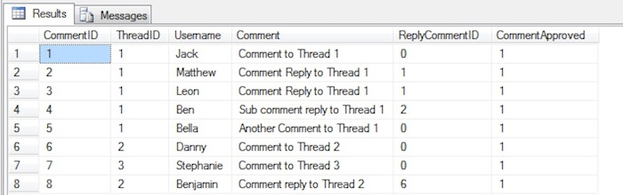 How to sort comments with nested replies